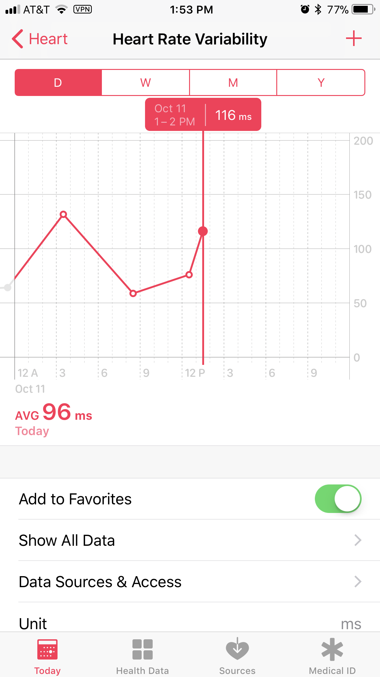 Hrv heart rate variability in health app whats everyone seeing 03f60d91 c55d 416f 8c06 de4a1e4ebdbeg nvjuhfo Images