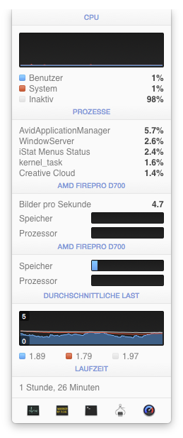Mac Pro 2013 - Has Apple separated the Dual GPU card function
