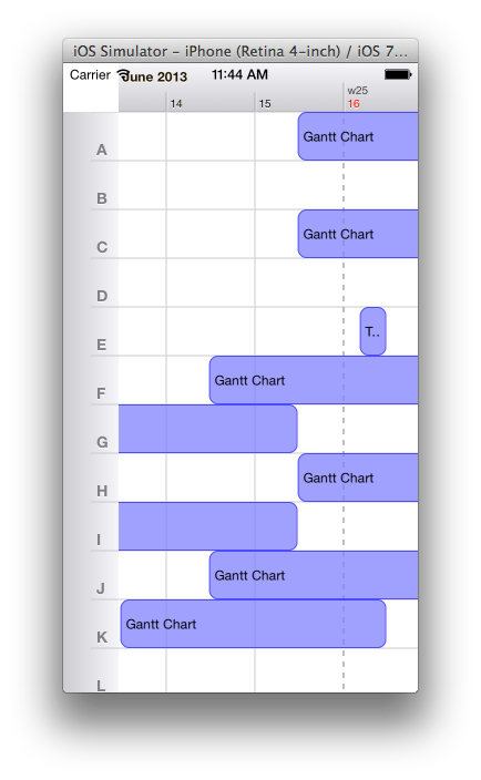 How Can I Draw Gantt Chart In Ios Objective C Macrumors Forums