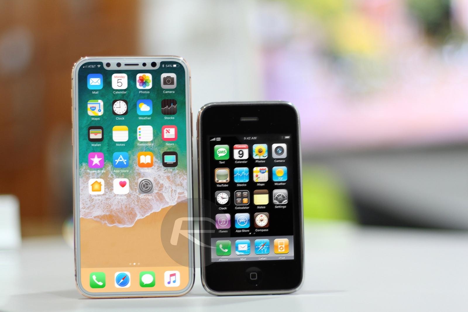 Iphone 5 vs iphone 8 größe