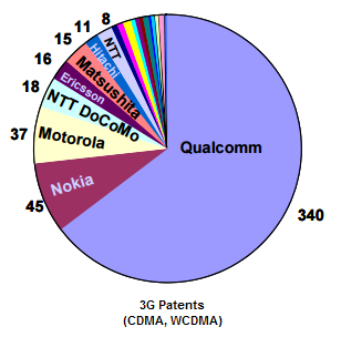 3g_patents.png