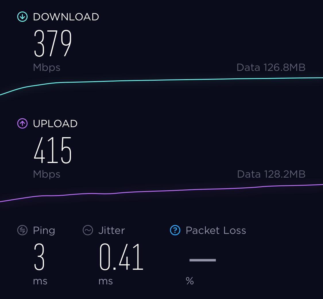 iPhone X - iPhone X WiFi Download Speed | MacRumors Forums