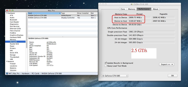 Flash Gtx 680 Mac