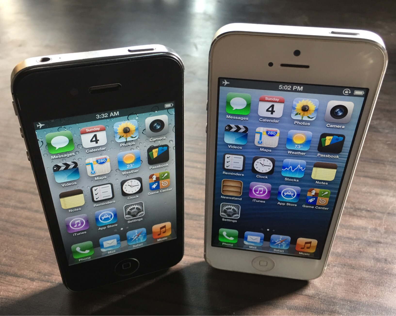 iPhone 5 or earlier - iPhone 4S/5 running iOS 6 in 2018 (End