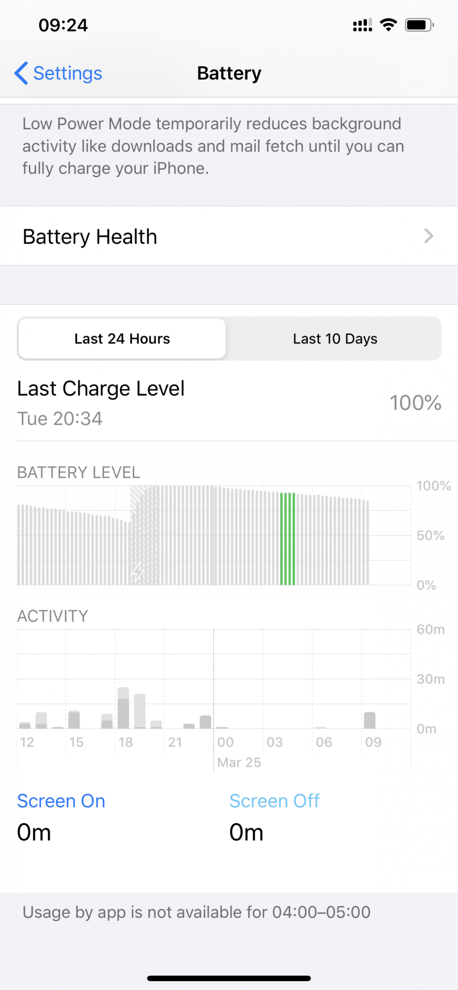 Battery Drain Iphone 11 Pro Max Macrumors Forums