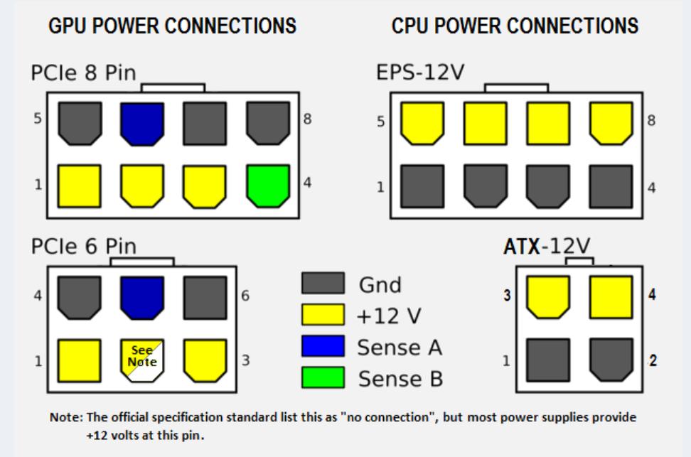 Upgrade Power Supply in Mac Pro 4,1 & 5,1? | MacRumors Forums