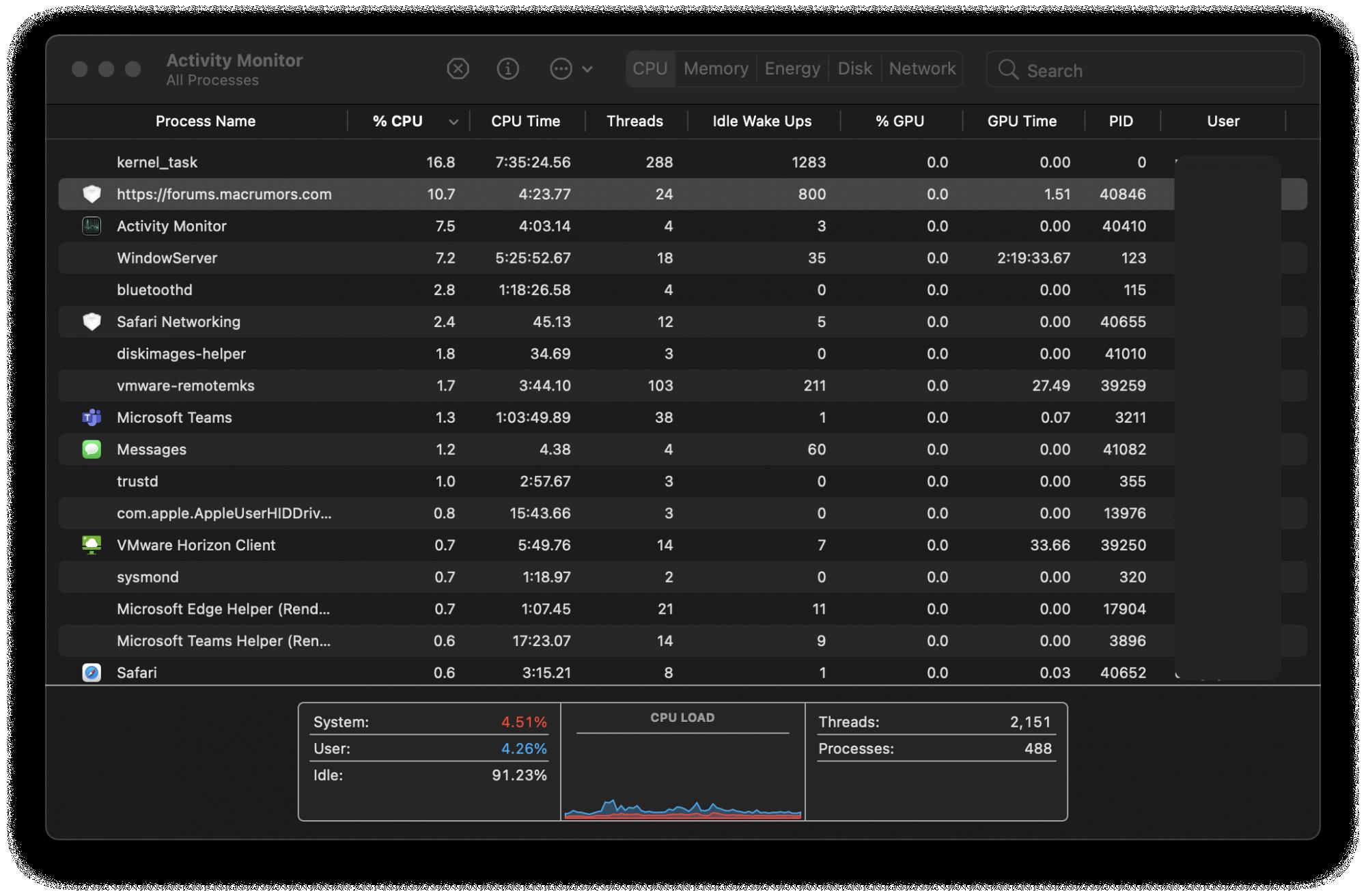 Activity Monitor - CPU.png