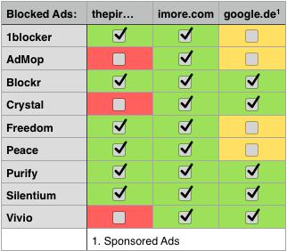 add_blocking.png