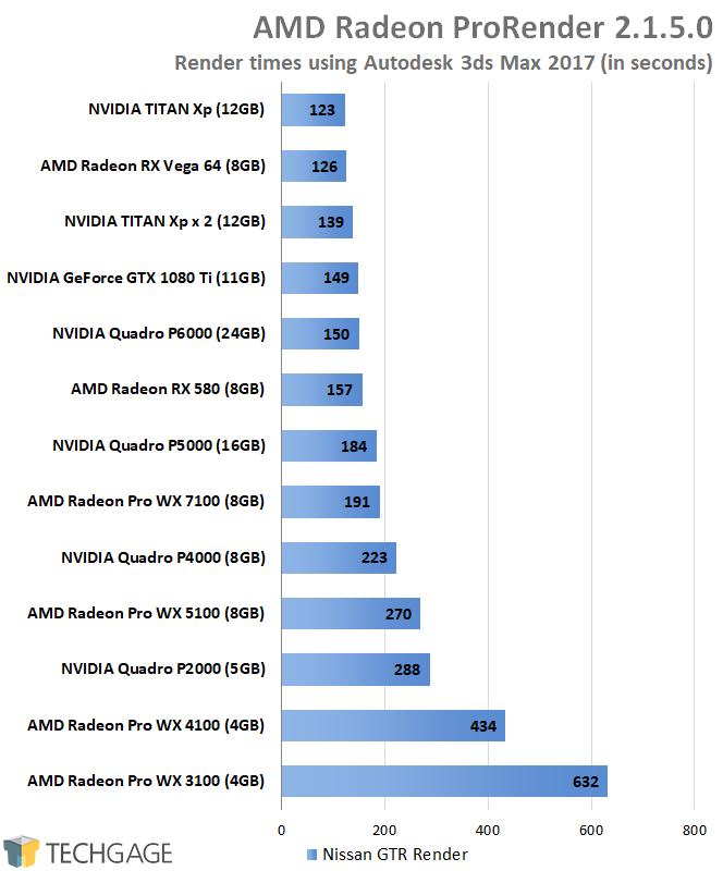 AMD-Radeon-ProRender-Autodesk-3ds-Max-2017.png