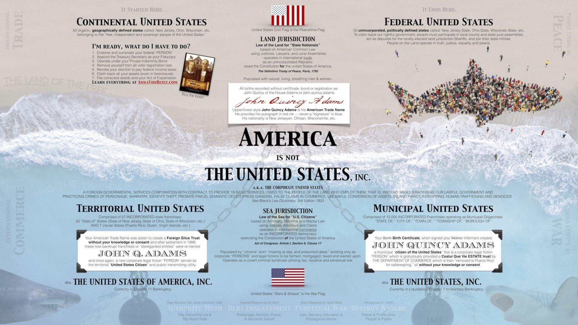 America is NOT United States Inc.jpg