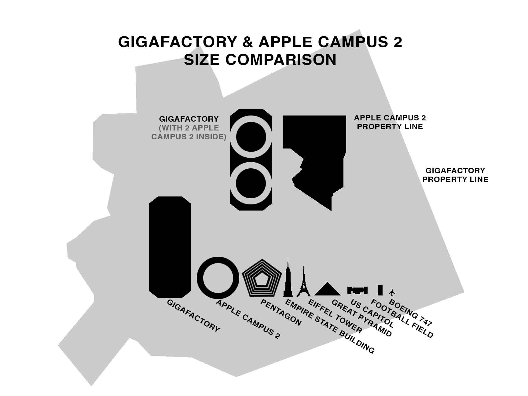 Apple Campus 2 size comparison.jpg