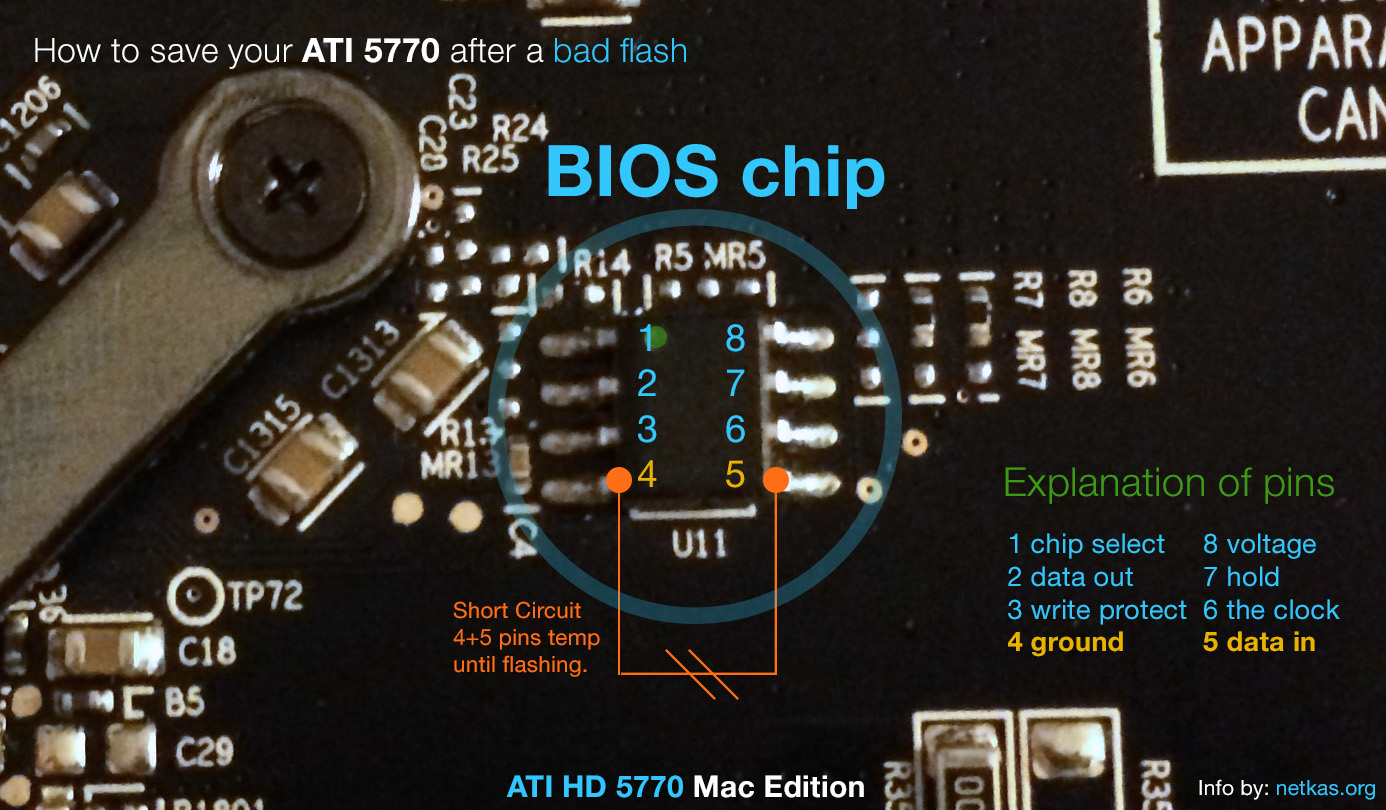 How To Save Your Ati 5770 Gpu After A Bad Bios Flash Macrumors Forums Logic Diagram With Pin Numbers Mac Edition Pins Explanation For Short Circuit