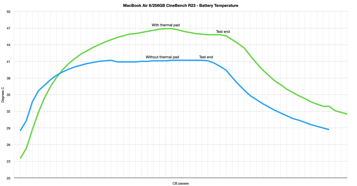 Battery temp.png