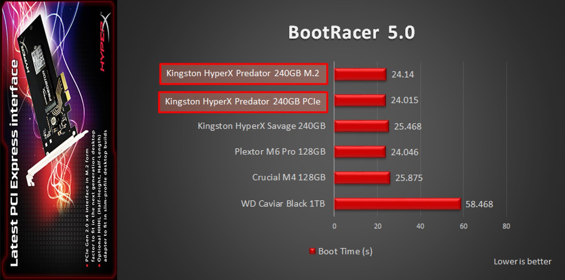BootRacer-1.jpg