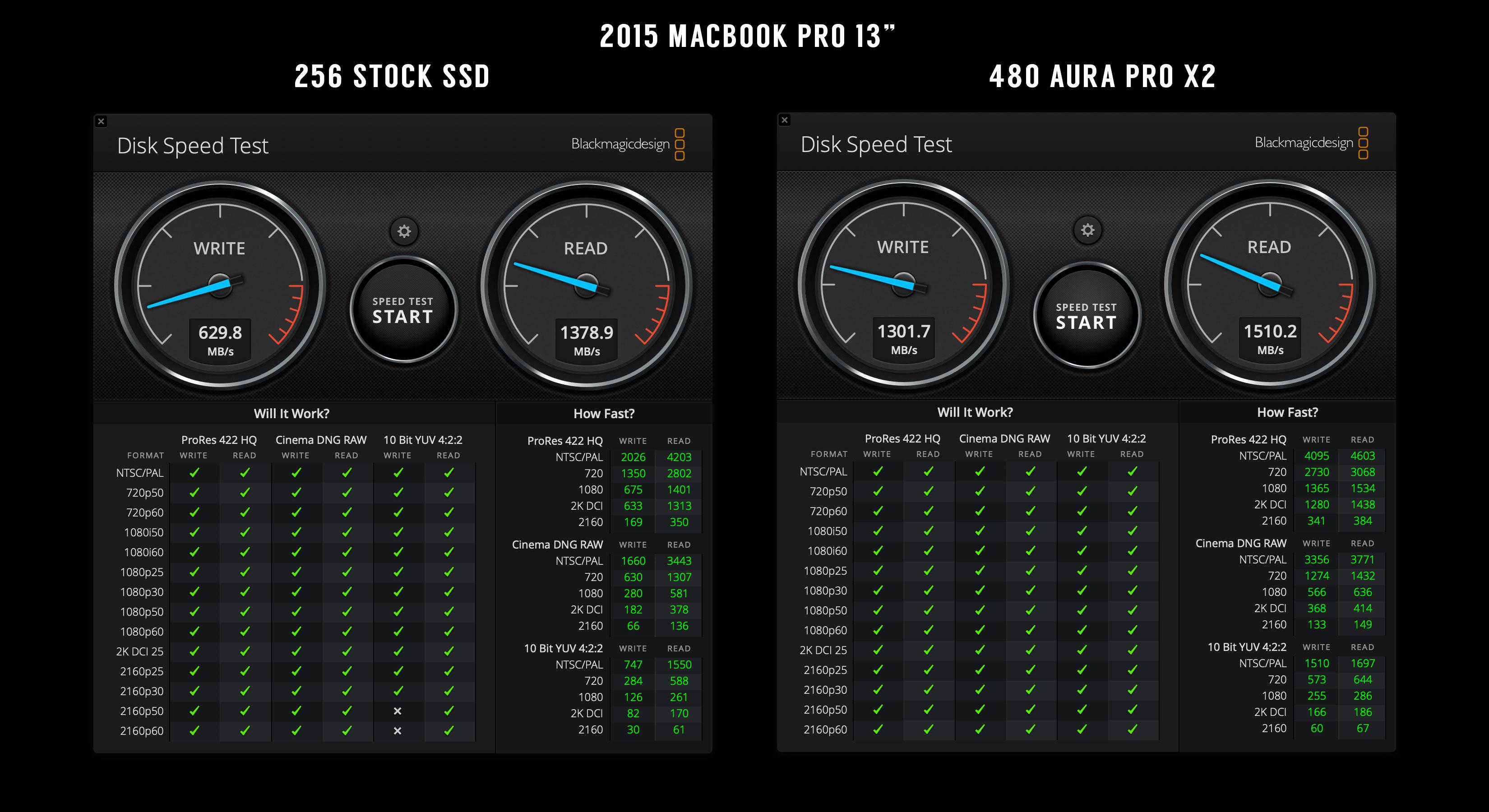 Macbook 2015 pro download speed test windows 10