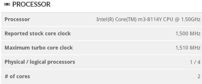 core-m3-680x285.jpg
