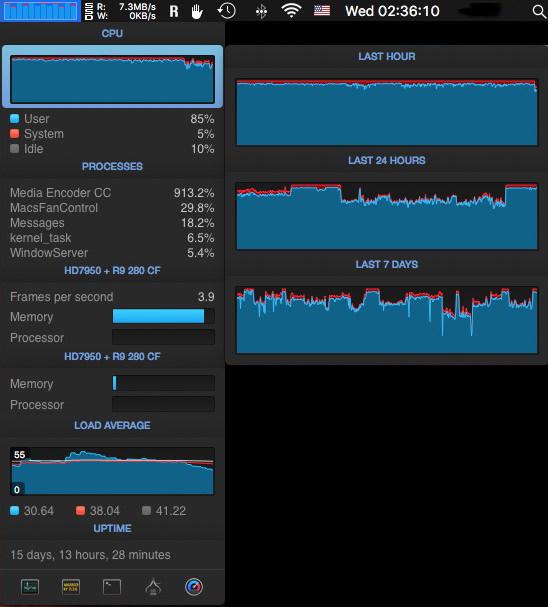 CPU loading.jpg