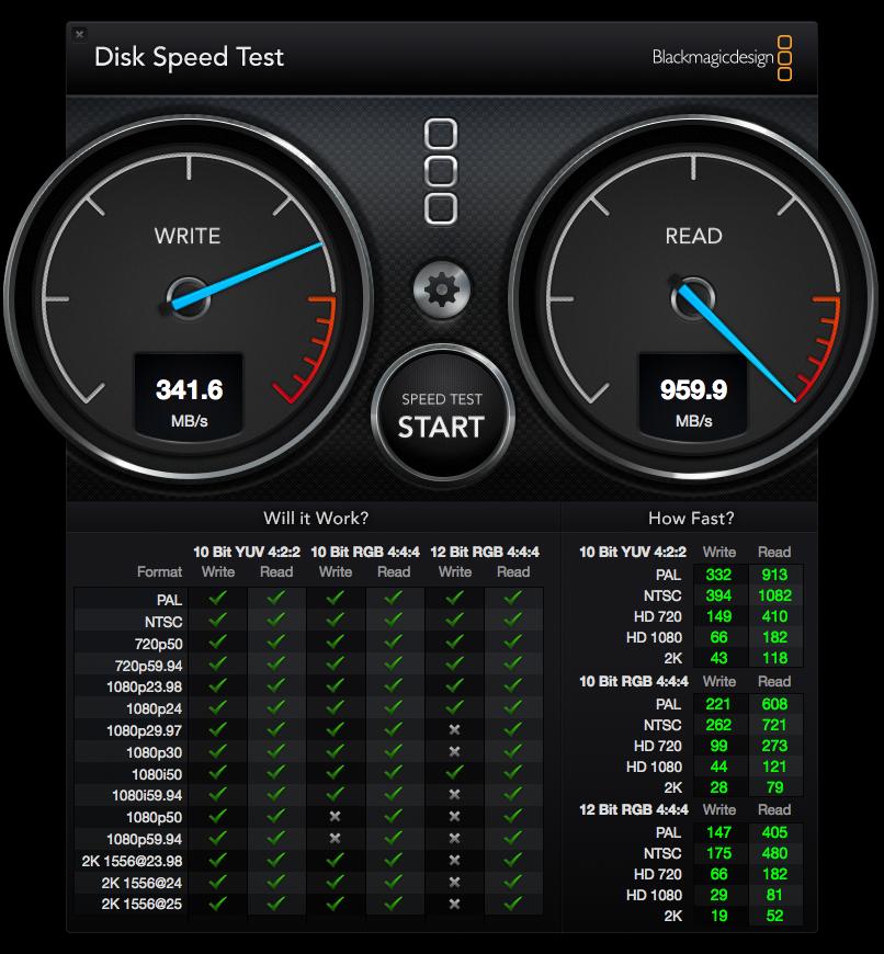 DiskSpeedTest 13032016 slowwriteSATACableProblem.png