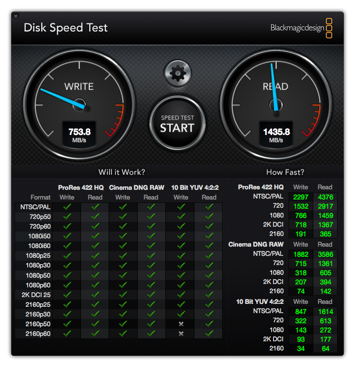 Upgrading 2013/2014 Macbook Pro SSD to M 2 NVMe | Page 2