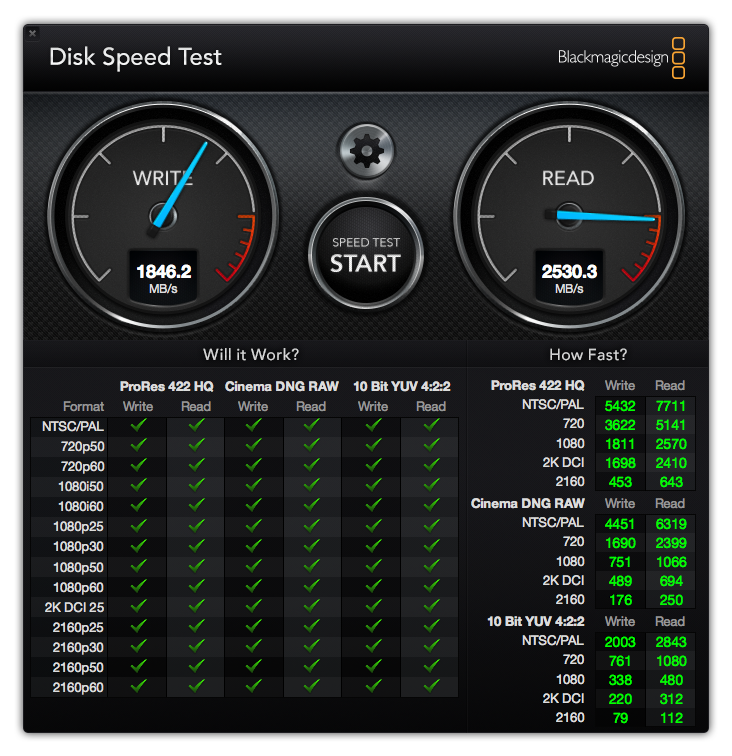Internal SSD Upgrade for MacBook Pro: What to Consider?