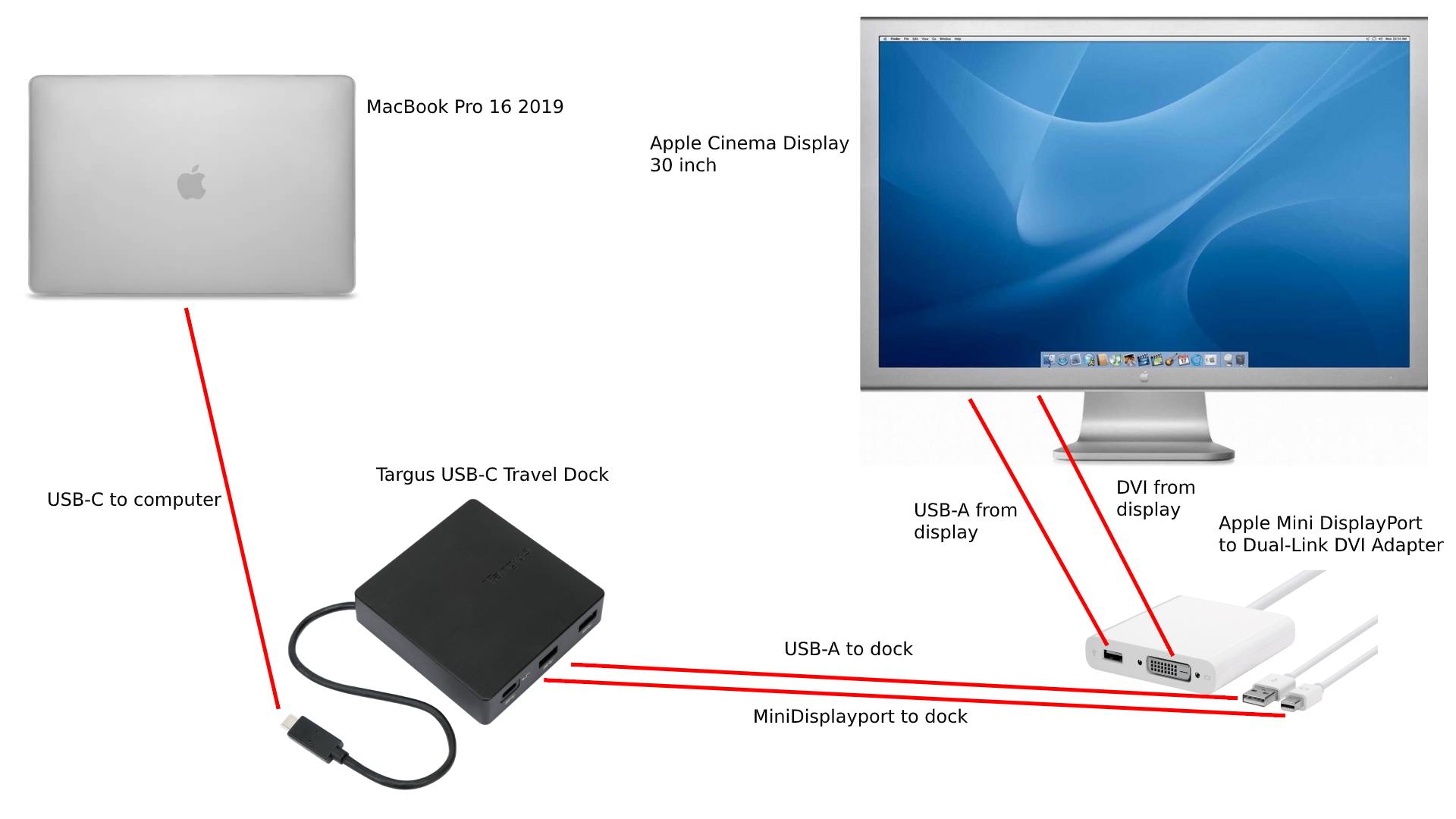 display wiring diagram.png