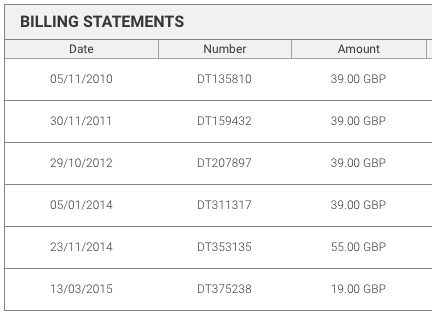 DxO Billing.png