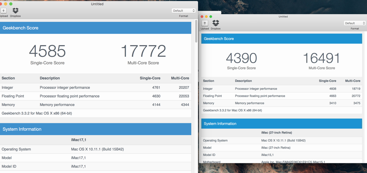 Early vs Late 2015 iMac 5K Top CPU, Graphics, RAM.png