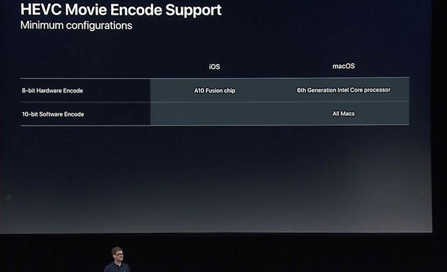 All iPads - 4k encoding speed: Ipad Air 3 vs  10 5 pro or 11