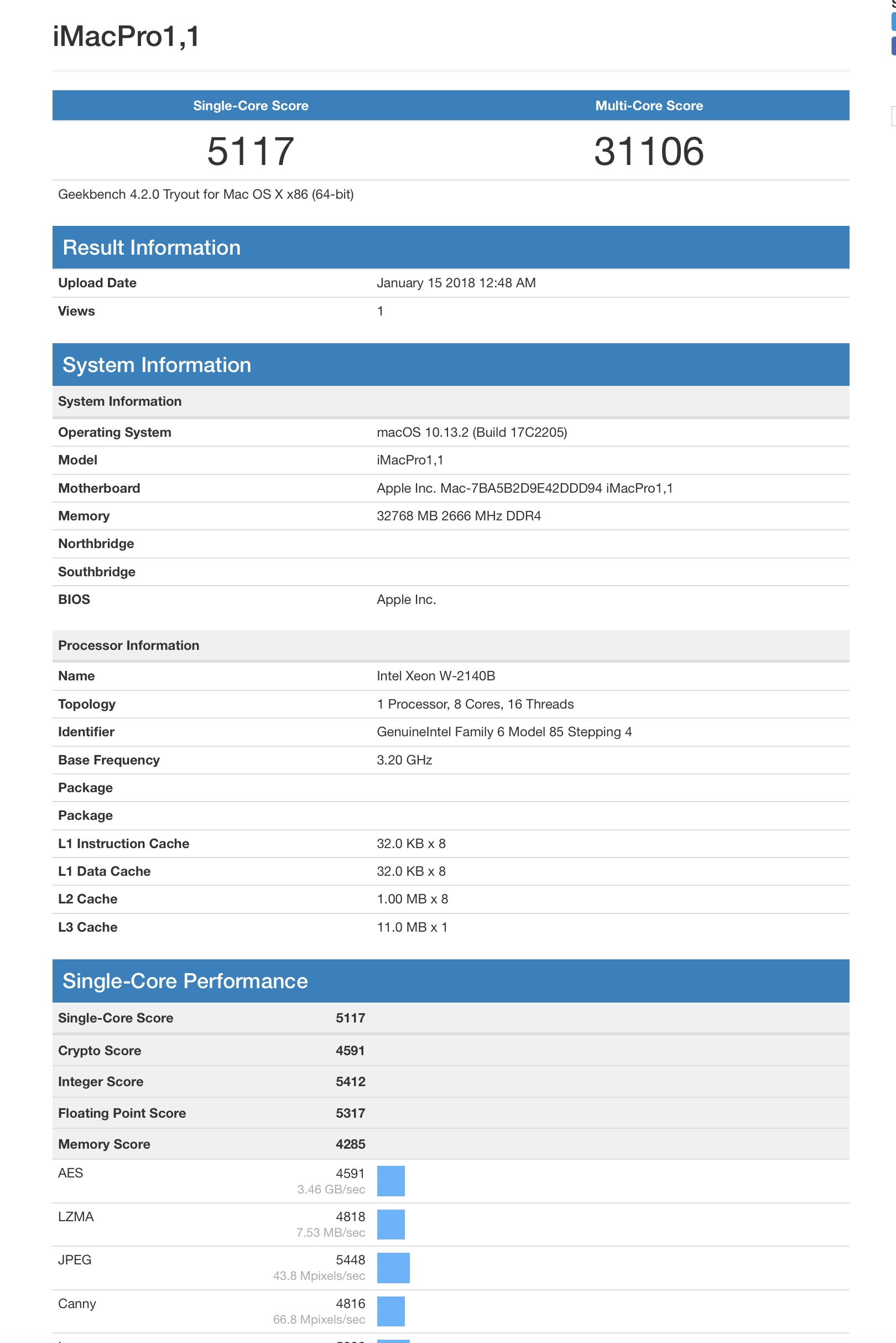 iMac Pro - iMac Pro Titan Xp E-GPU Benchmarks WIN/MAC