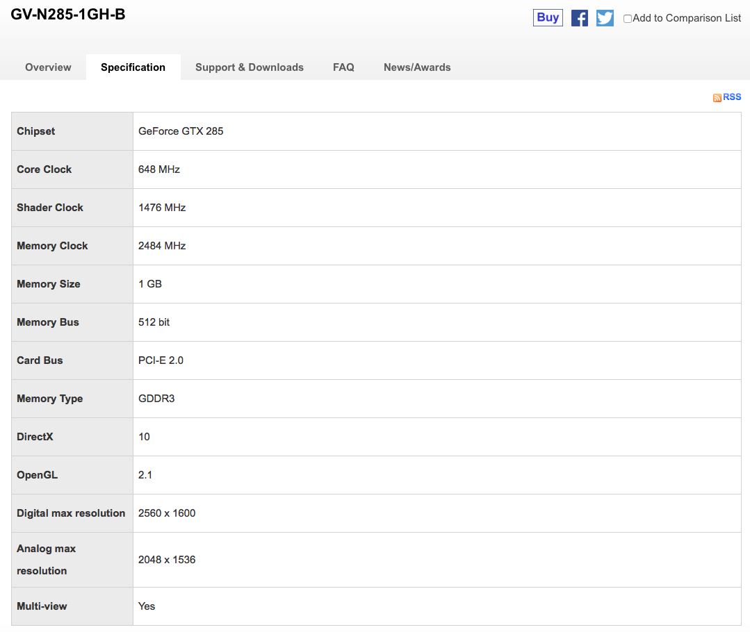 Modding a Gigabyte 285GTX for Mac Pro?   MacRumors Forums