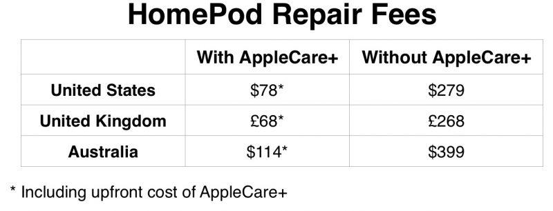 homepod-repair-fees-revised-800x306.jpg