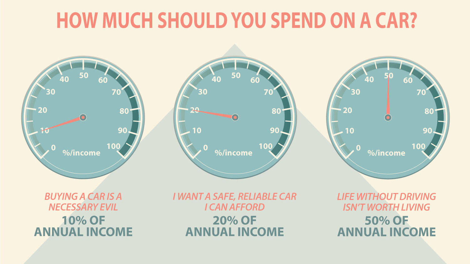 How-much-should-you-spend-on-a-car.jpg