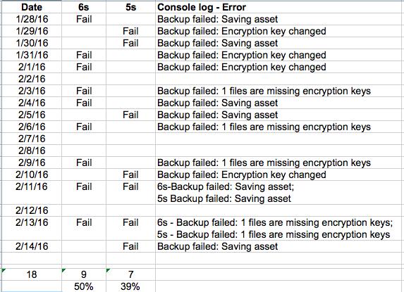 iCloud Backups.png