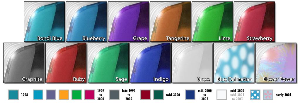 iMac flavors!.jpg