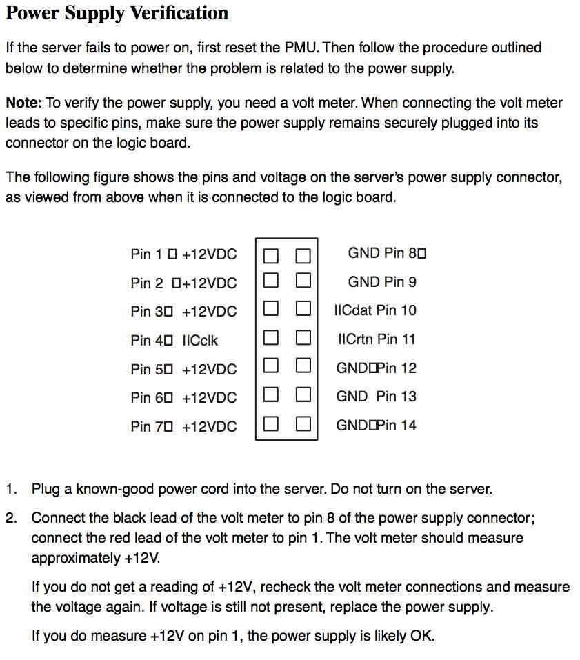 Charming Atx Power Supply Pin Out Ideas - Electrical Circuit ...