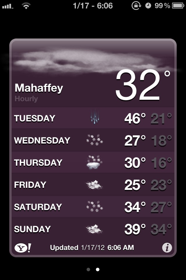 What Do These Weather Icons Mean Macrumors Forums