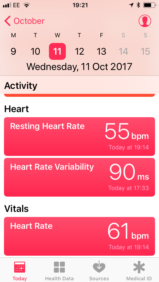 Hrv Heart Rate Variability In Health App Whats Everyone Seeing