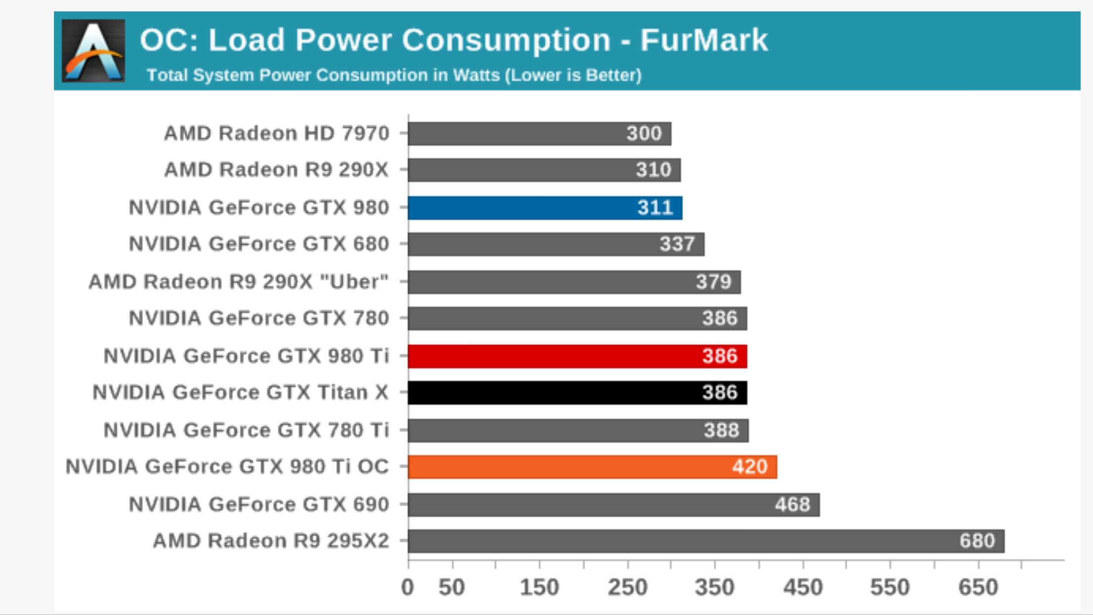 Resolved - MAC PRO 4,1 and 5,1 PCIe AUX Power | MacRumors Forums