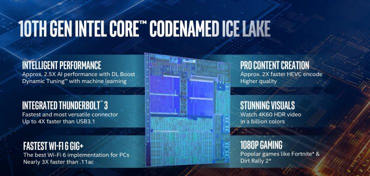 Intel-Ice-Lake-10nm-1-740x352.jpg
