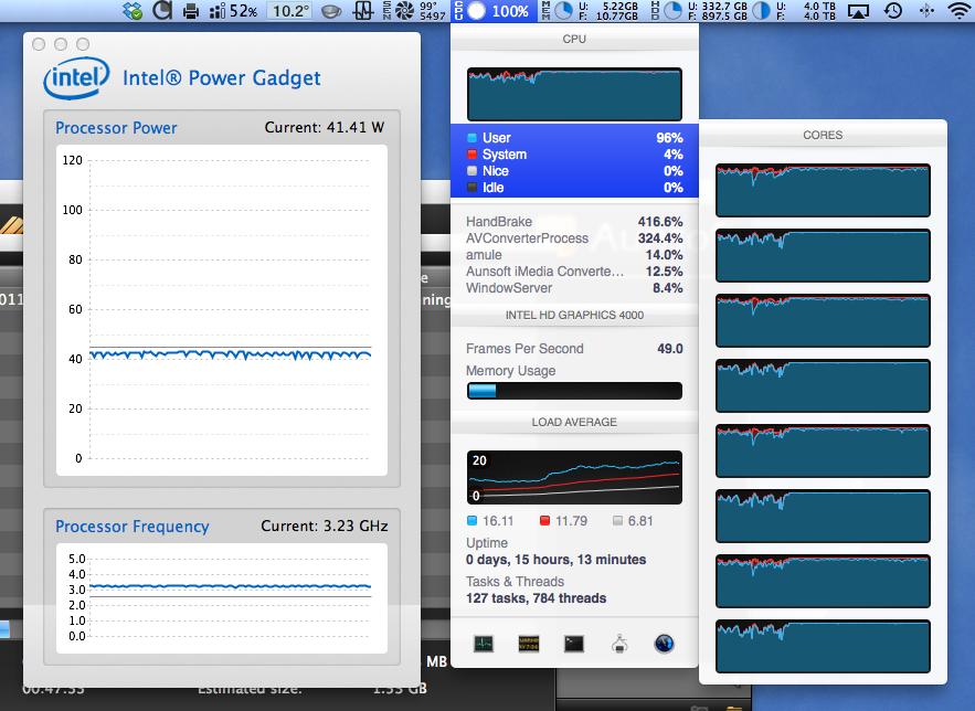 intel turbo boost monitor mac