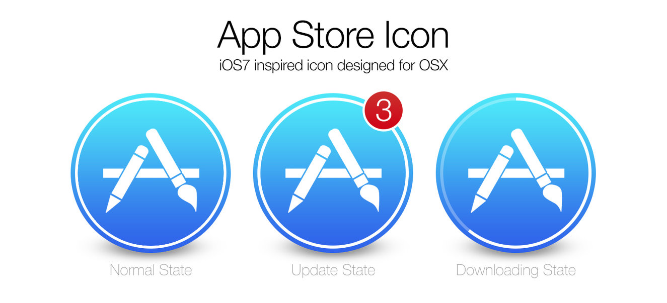 Live/Updating Icons | MacRumors Forums