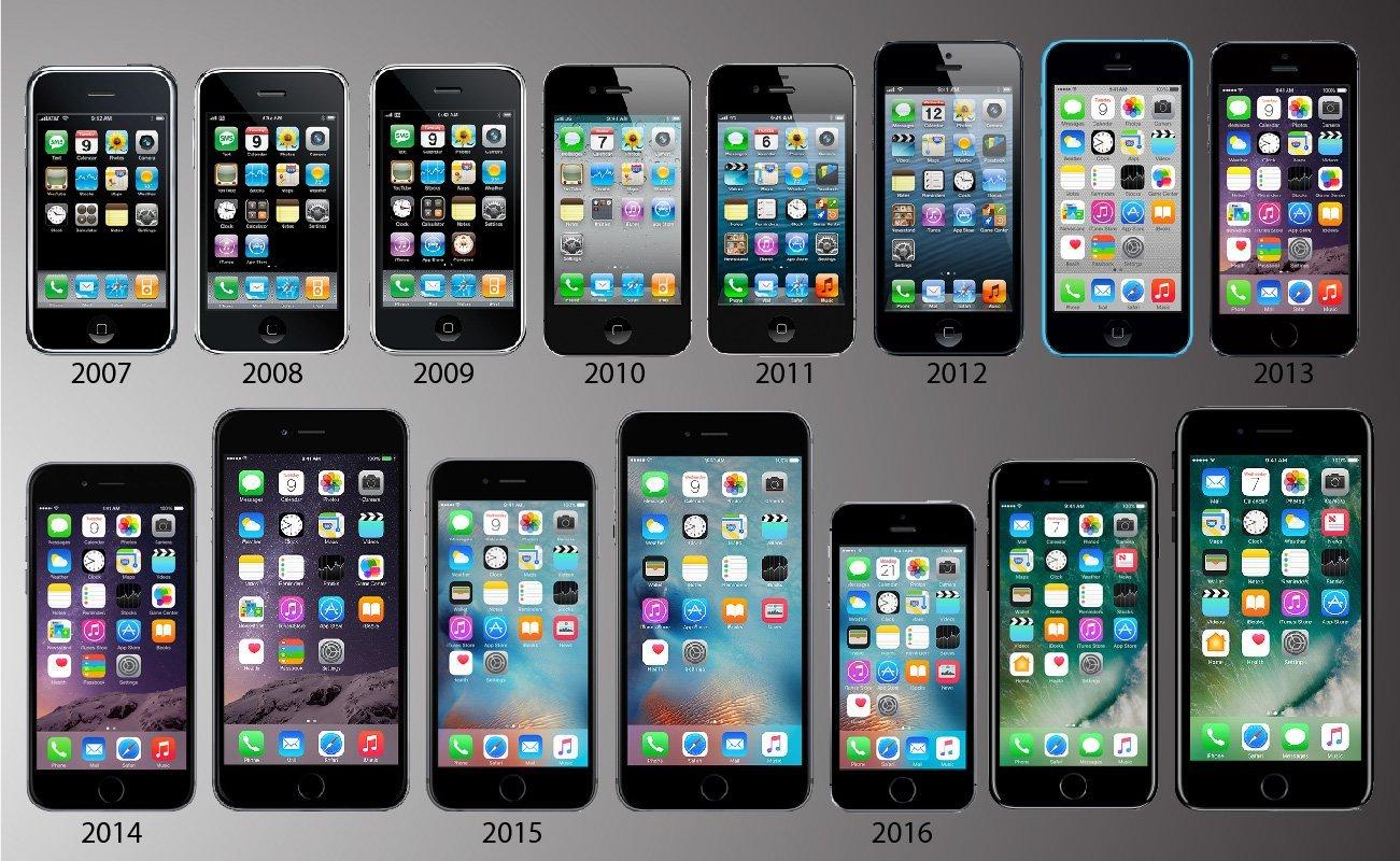 iphone10year-2.jpg