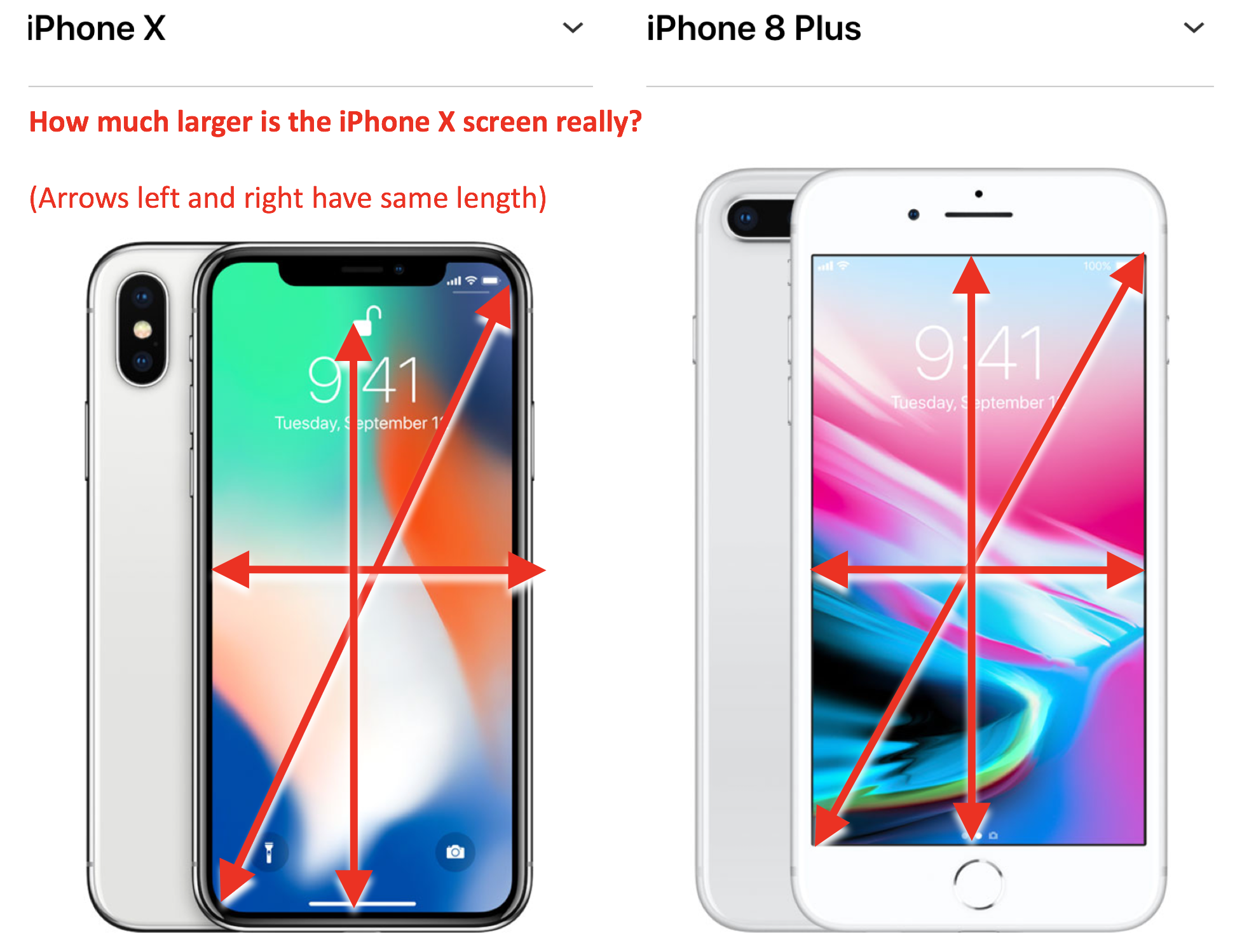 iphone screen dimensions how large is the iphone x screen really macrumors forums 5966