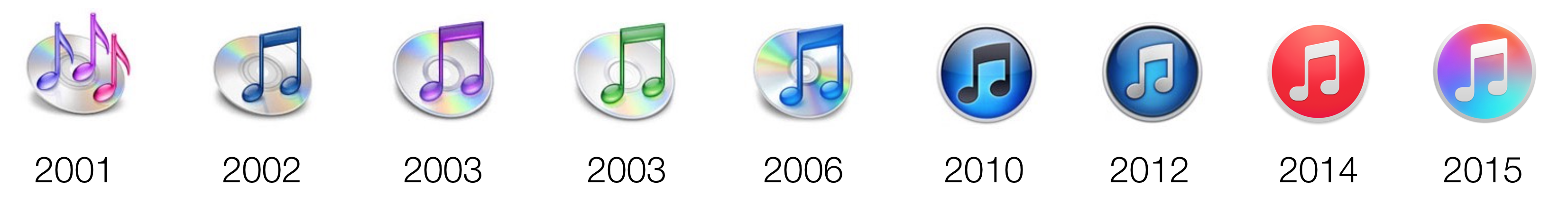 iTunes Icons.png
