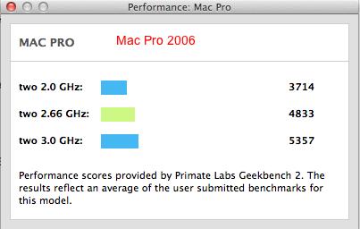 Mac Pro 2006.png
