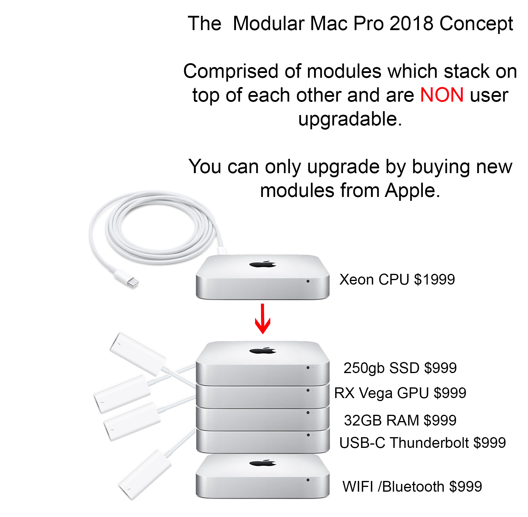 The new Mac Pro should be stackable Mac Mini's | MacRumors