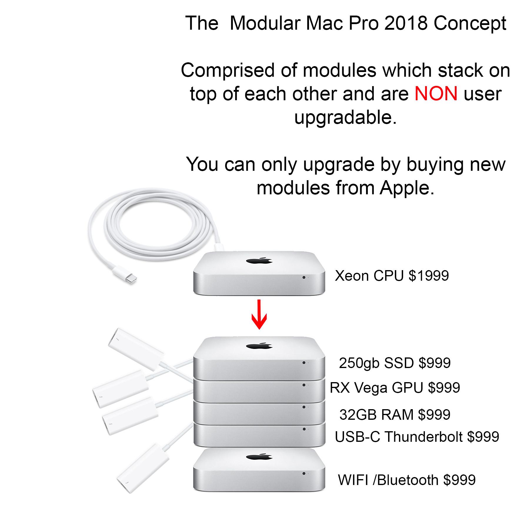 modular-mac-pro-concept.jpg