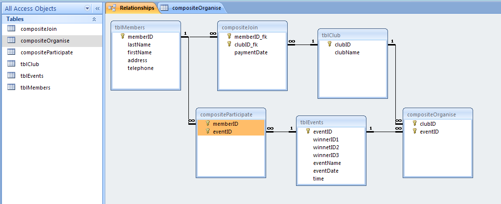 Help with Entity Relationship Diagrams in MS Access | MacRumors Forums