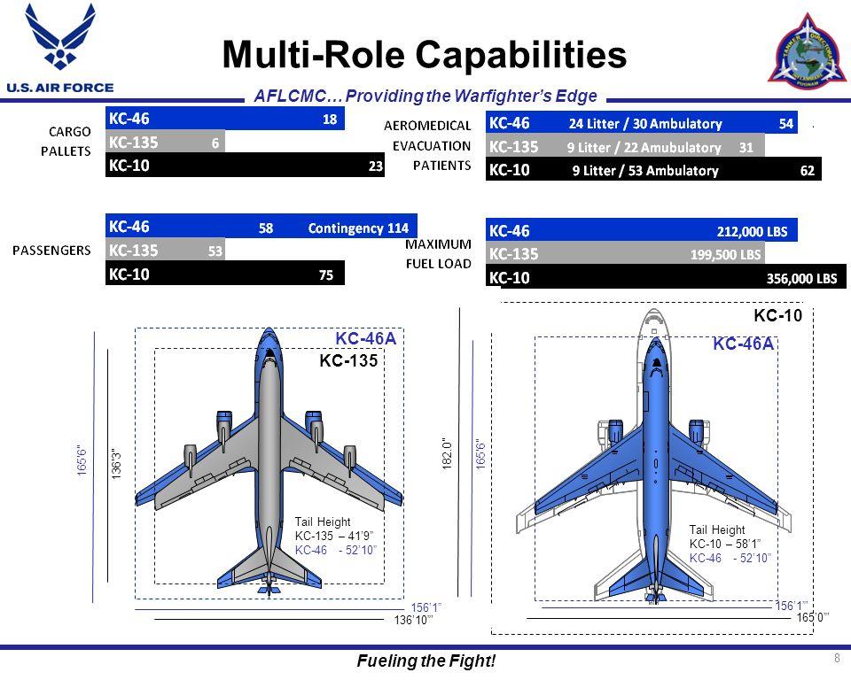 Multi-Role+Capabilities.jpg