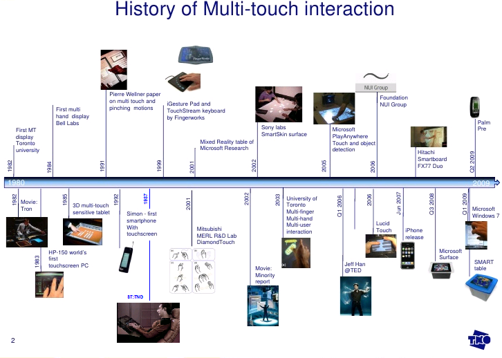 multitouch_history.png